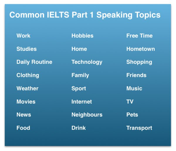 ielts speaking test Ielts speaking part 1 topics and questions prepare for your test by developing ideas for topics and practicing answering questions download a free pfd copy of most.