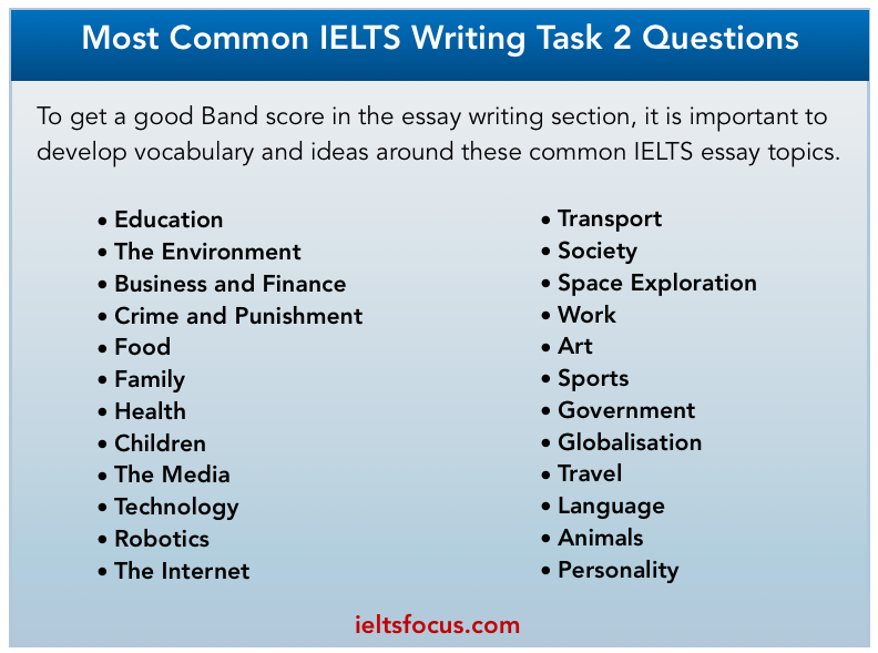 IELTS writing common topics