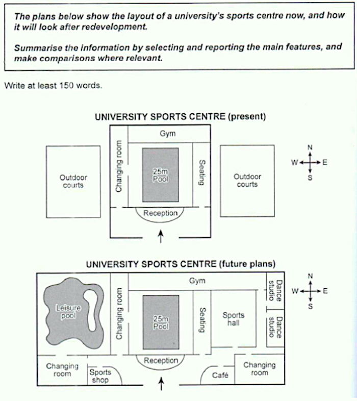 IELTS academic, floor plan /diagram writing task 1.